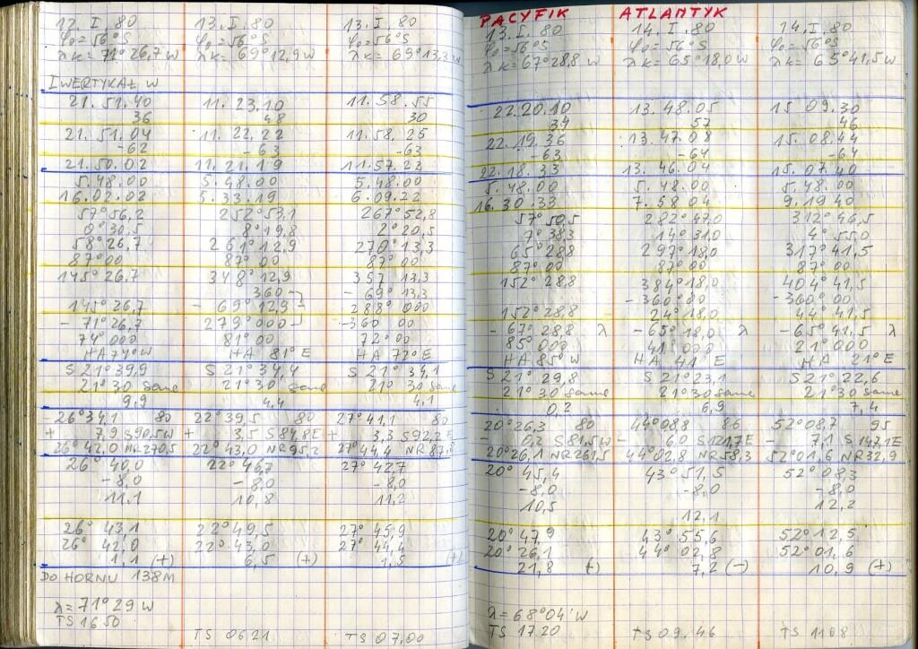 Dziennik zliczeń pozycji z obserwacji astronomicznych – przylądek Horn.